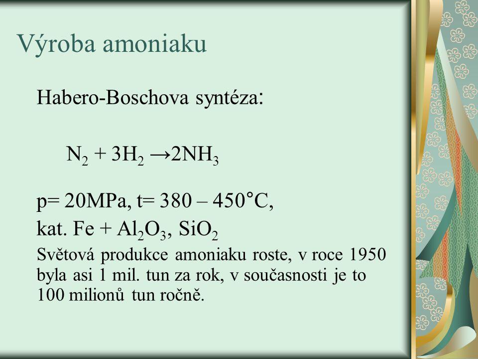 Výroba amoniaku Habero-Boschova syntéza : N 2 + 3H 2 →2NH 3 p= 20MPa, t= 380 – 450°C, kat. Fe + Al 2 O 3, SiO 2 Světová produkce amoniaku roste, v roc