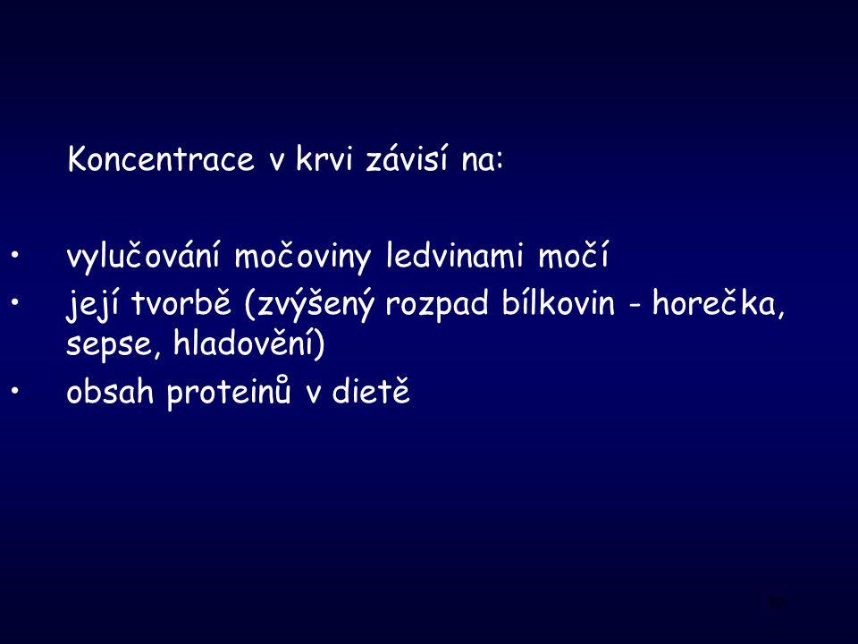 10 Koncentrace v krvi závisí na: vylučování močoviny ledvinami močí její tvorbě (zvýšený rozpad bílkovin - horečka, sepse, hladovění) obsah proteinů v dietě
