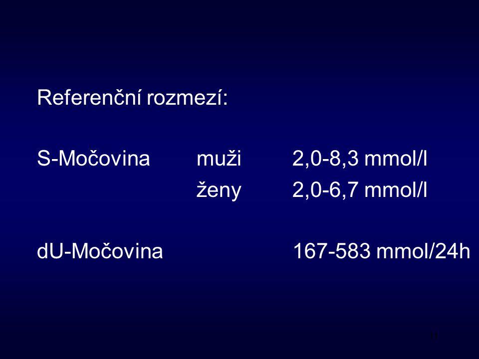 11 Referenční rozmezí: S-Močovinamuži2,0-8,3 mmol/l ženy2,0-6,7 mmol/l dU-Močovina167-583 mmol/24h