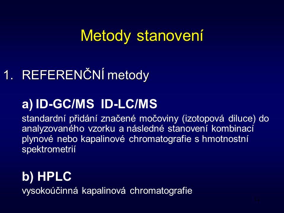 12 Metody stanovení 1.REFERENČNÍ metody a) ID-GC/MS ID-LC/MS standardní přidání značené močoviny (izotopová diluce) do analyzovaného vzorku a následné stanovení kombinací plynové nebo kapalinové chromatografie s hmotnostní spektrometrií b) HPLC vysokoúčinná kapalinová chromatografie