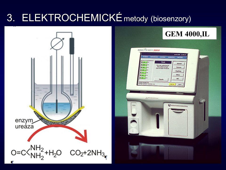 15 3.ELEKTROCHEMICKÉ metody 3.ELEKTROCHEMICKÉ metody (biosenzory) GEM 4000,IL