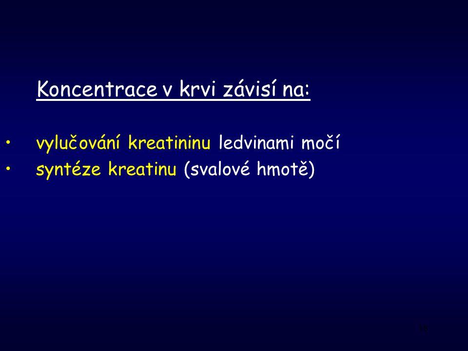 18 Koncentrace v krvi závisí na: vylučování kreatininu ledvinami močí syntéze kreatinu (svalové hmotě)