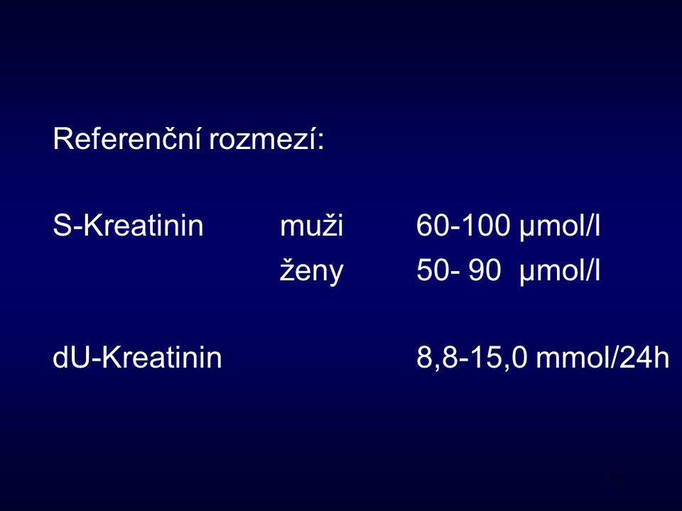 19 Referenční rozmezí: S-Kreatininmuži60-100 μmol/l ženy50- 90 μmol/l dU-Kreatinin8,8-15,0 mmol/24h