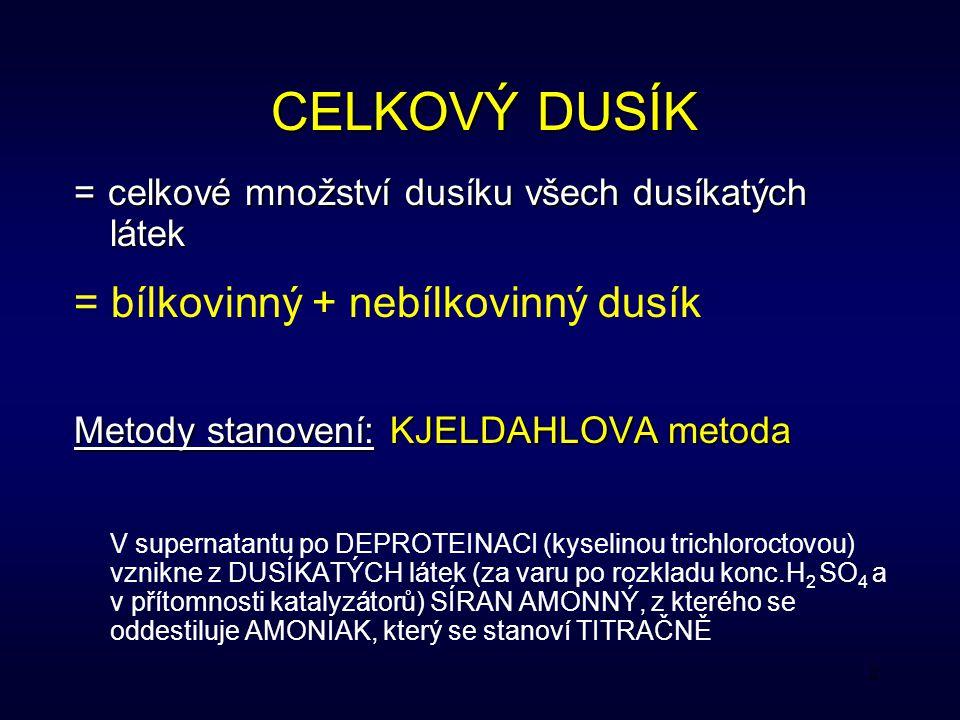 2 CELKOVÝ DUSÍK = celkové množství dusíku všech dusíkatých látek = bílkovinný + nebílkovinný dusík Metody stanovení: KJELDAHLOVA metoda V supernatantu po DEPROTEINACI (kyselinou trichloroctovou) vznikne z DUSÍKATÝCH látek (za varu po rozkladu konc.H 2 SO 4 a v přítomnosti katalyzátorů) SÍRAN AMONNÝ, z kterého se oddestiluje AMONIAK, který se stanoví TITRAČNĚ