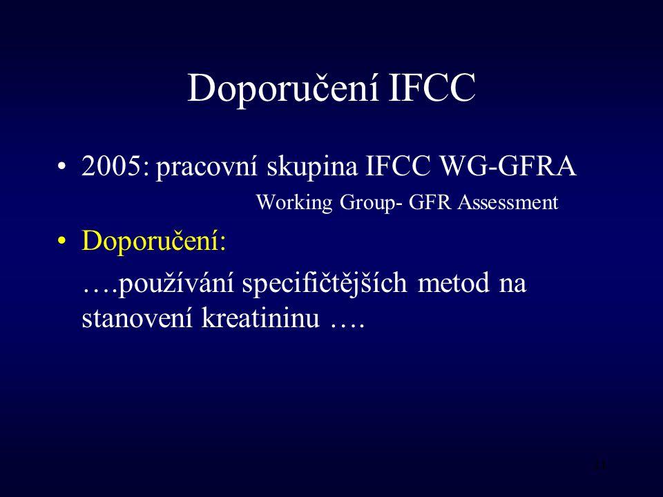 21 Doporučení IFCC 2005: pracovní skupina IFCC WG-GFRA Working Group- GFR Assessment Doporučení: ….používání specifičtějších metod na stanovení kreatininu ….