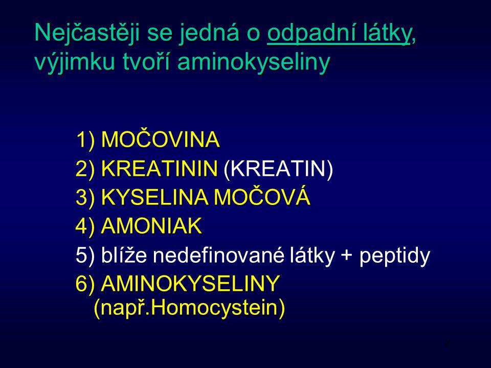 3 MOČOVINA 1) MOČOVINA KREATININ ( 2) KREATININ (KREATIN) KYSELINA MOČOVÁ 3) KYSELINA MOČOVÁ 4) AMONIAK 5) blíže nedefinované látky + peptidy 6) AMINOKYSELINY (např.Homocystein) Nejčastěji se jedná o odpadní látky, výjimku tvoří aminokyseliny
