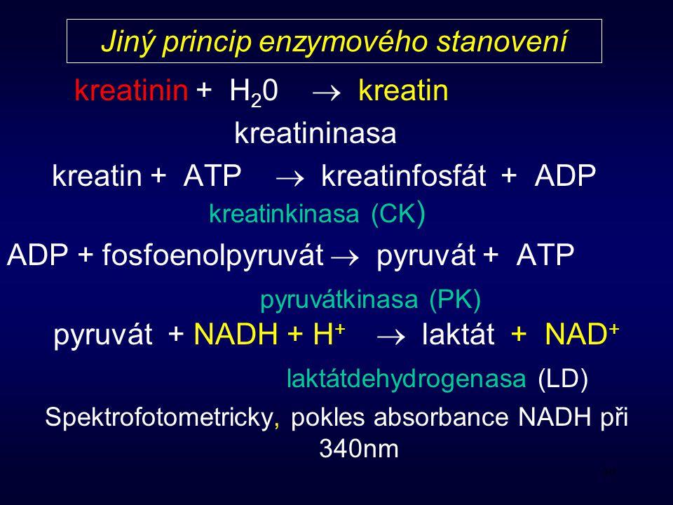 30 kreatinin + H 2 0  kreatin kreatininasa kreatin + ATP  kreatinfosfát + ADP kreatinkinasa (CK ) ADP + fosfoenolpyruvát  pyruvát + ATP pyruvátkinasa (PK) pyruvát + NADH + H +  laktát + NAD + laktátdehydrogenasa (LD) Spektrofotometricky, pokles absorbance NADH při 340nm Jiný princip enzymového stanovení