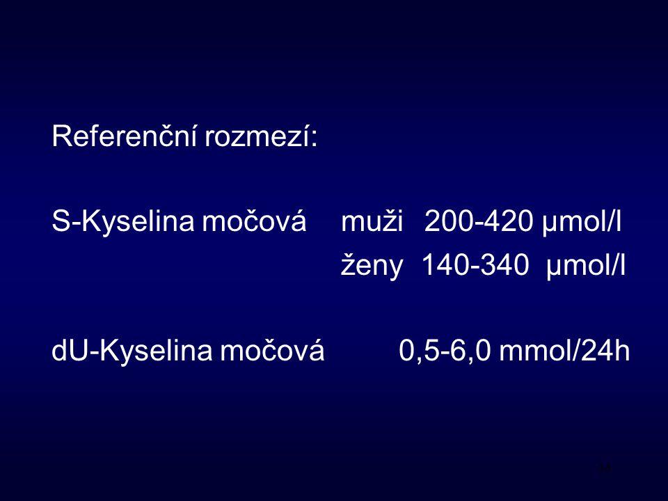 36 Referenční rozmezí: S-Kyselina močovámuži 200-420 μmol/l ženy 140-340 μmol/l dU-Kyselina močová 0,5-6,0 mmol/24h