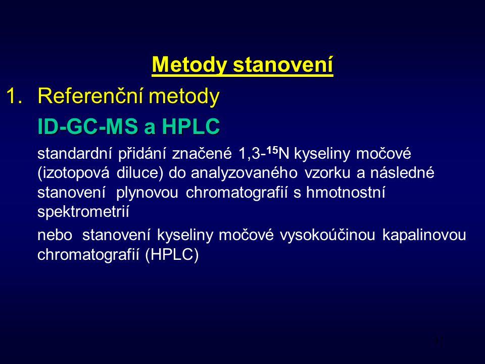 37 Metody stanovení 1.Referenční metody ID-GC-MS a HPLC standardní přidání značené 1,3- 15 N kyseliny močové (izotopová diluce) do analyzovaného vzorku a následné stanovení plynovou chromatografií s hmotnostní spektrometrií nebo stanovení kyseliny močové vysokoúčinou kapalinovou chromatografií (HPLC)