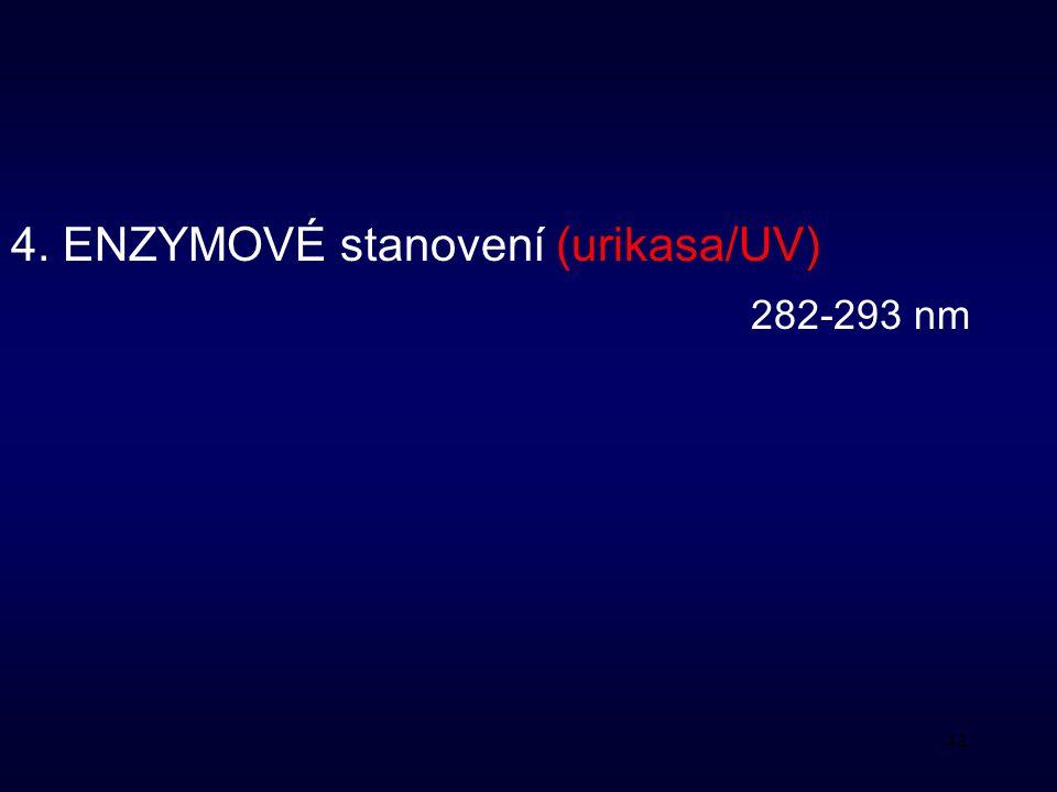 42 4. ENZYMOVÉ stanovení (urikasa/UV) 282-293 nm