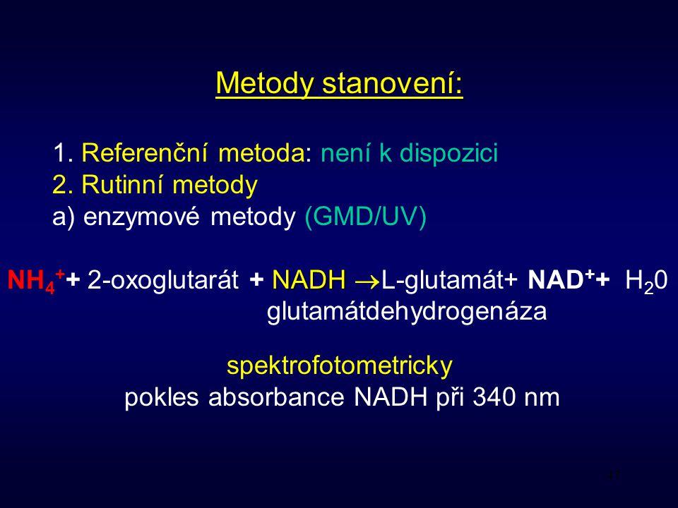 47 Metody stanovení: 1.Referenční metoda: není k dispozici 2.