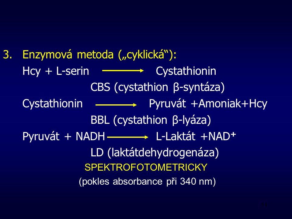 """54 3.Enzymová metoda (""""cyklická ): Hcy + L-serin Cystathionin CBS (cystathion β-syntáza) CystathioninPyruvát +Amoniak+Hcy BBL (cystathion β-lyáza) Pyruvát + NADH L-Laktát +NAD + LD (laktátdehydrogenáza) SPEKTROFOTOMETRICKY (pokles absorbance při 340 nm)"""