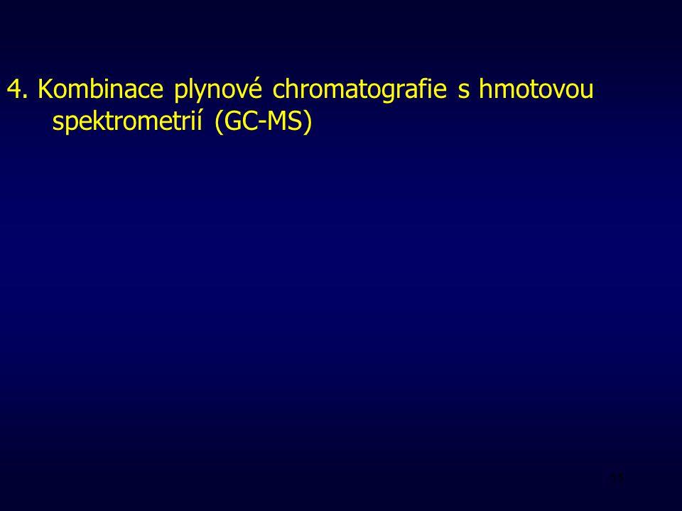 55 4. Kombinace plynové chromatografie s hmotovou spektrometrií (GC-MS)