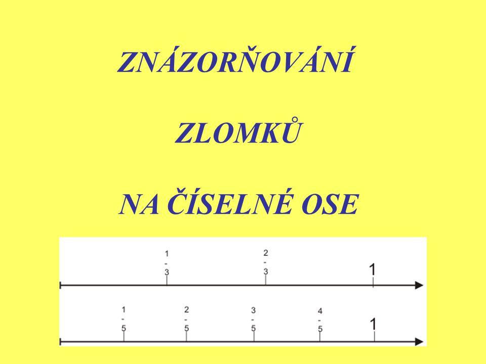 Nejdříve musíme vhodně zvolit číselnou osu – vhodný počet dílků mezi 0 a 1.