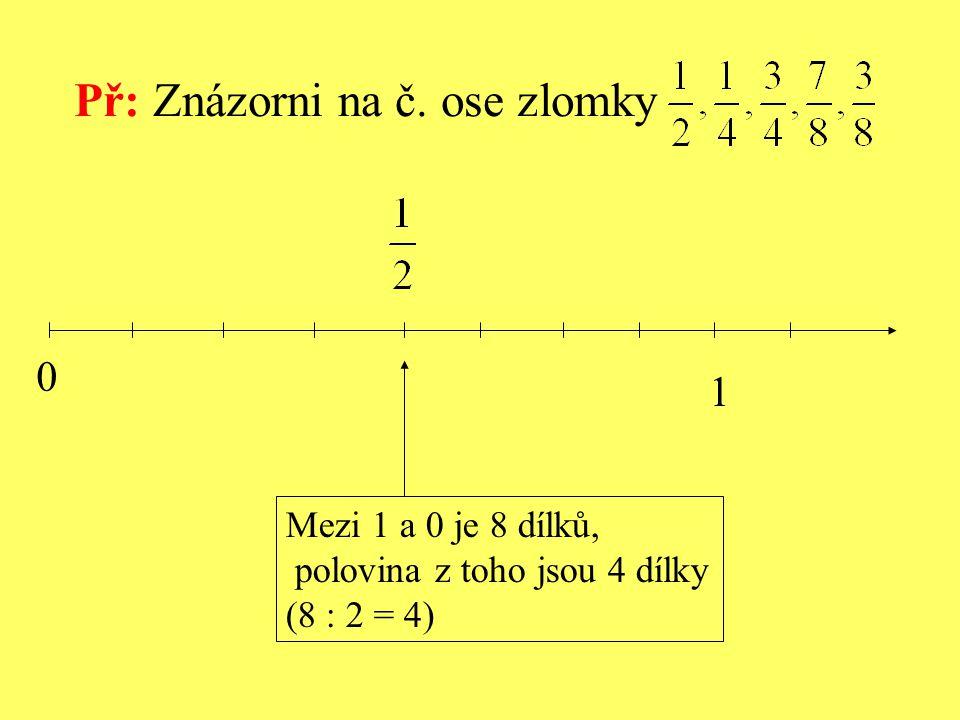 Př: Znázorni na č. ose zlomky 0 1 Mezi 1 a 0 je 8 dílků, polovina z toho jsou 4 dílky (8 : 2 = 4)