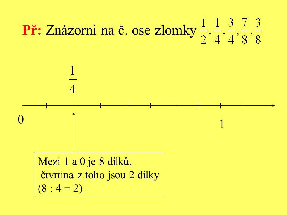 0 1 Mezi 1 a 0 je 8 dílků, čtvrtina z toho jsou 2 dílky (8 : 4 = 2) Př: Znázorni na č. ose zlomky