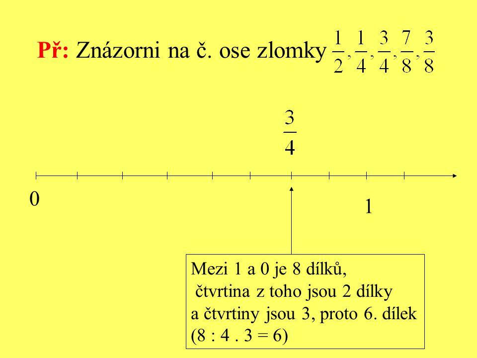 0 1 Mezi 1 a 0 je 8 dílků, čtvrtina z toho jsou 2 dílky a čtvrtiny jsou 3, proto 6. dílek (8 : 4. 3 = 6) Př: Znázorni na č. ose zlomky