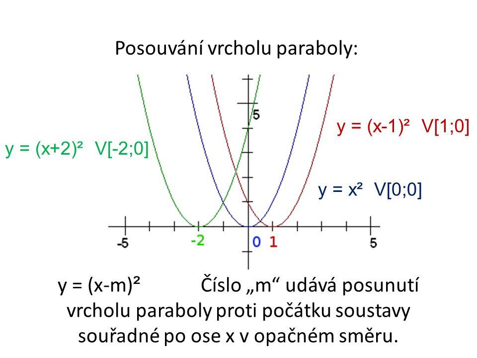 """Posouvání vrcholu paraboly: y = (x+2)² V[-2;0] y = x² V[0;0] y = (x-1)² V[1;0] y = (x-m) ² Číslo """"m udává posunutí vrcholu paraboly proti počátku soustavy souřadné po ose x v opačném směru."""