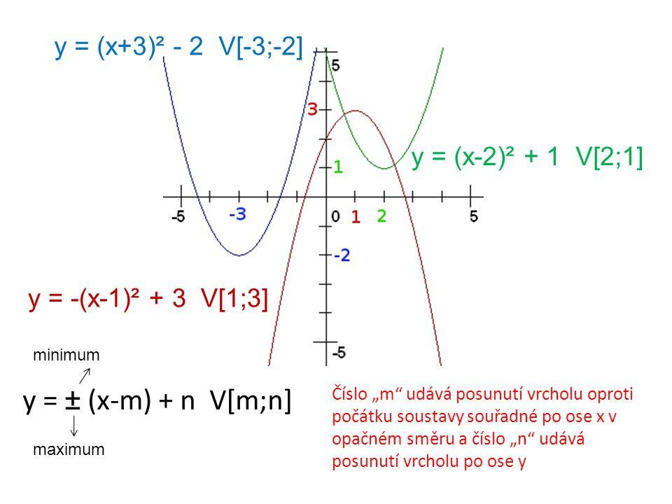 """y = ± (x-m) + n V[m;n] minimum maximum Číslo """"m udává posunutí vrcholu oproti počátku soustavy souřadné po ose x v opačném směru a číslo """"n udává posunutí vrcholu po ose y y = (x-2)² + 1 V[2;1] y = (x+3)² - 2 V[-3;-2] y = -(x-1)² + 3 V[1;3]"""
