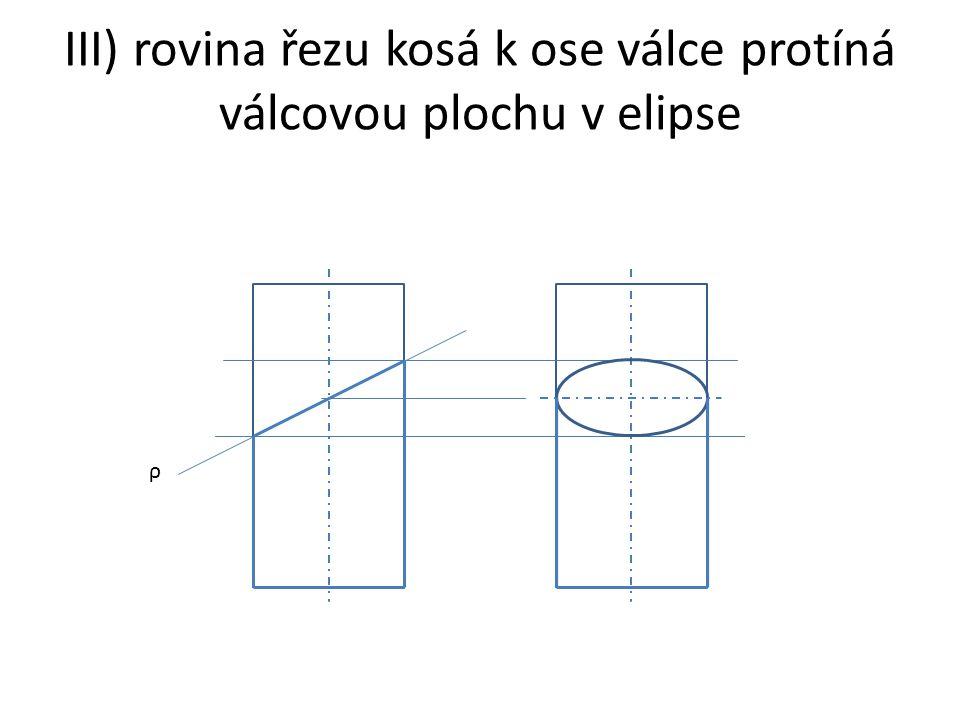 III) rovina řezu kosá k ose válce protíná válcovou plochu v elipse ρ