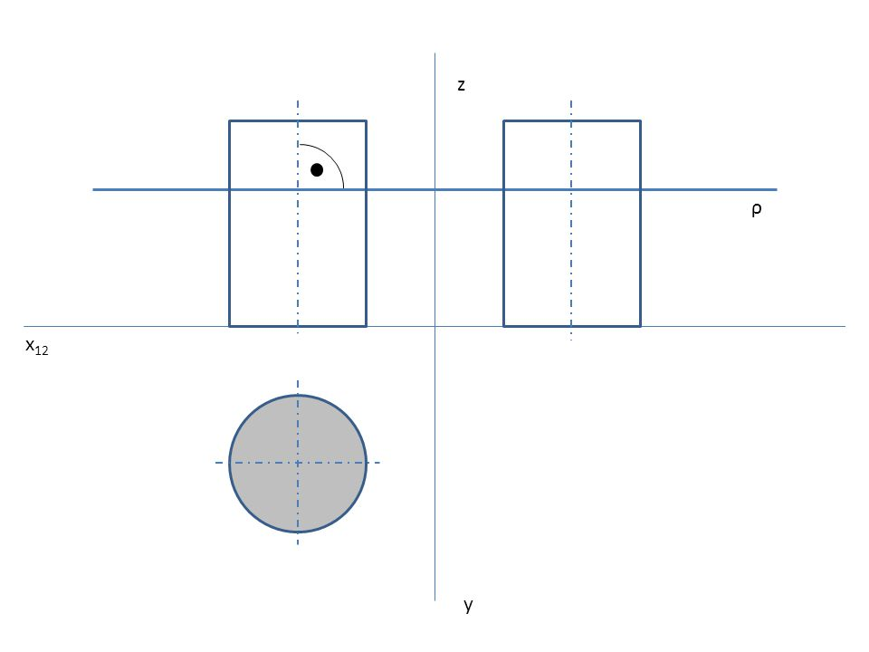 II) J e-li řezná rovina rovnoběžná s rotační osou válce, je také rovnoběžná s povrchovými přímkami.