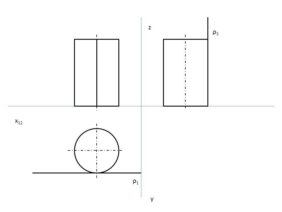 3. rovina a válec mají společný rovnoběžník x 12 y z ρ1ρ1 ρ3ρ3