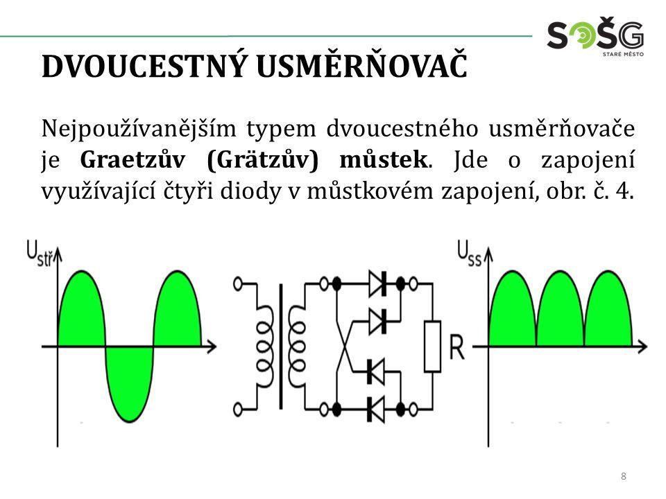 DVOUCESTNÝ USMĚRŇOVAČ Nejpoužívanějším typem dvoucestného usměrňovače je Graetzův (Grätzův) můstek. Jde o zapojení využívající čtyři diody v můstkovém