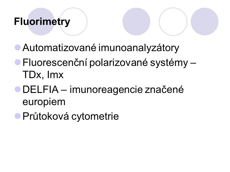 Fluorimetry Automatizované imunoanalyzátory Fluorescenční polarizované systémy – TDx, Imx DELFIA – imunoreagencie značené europiem Průtoková cytometri