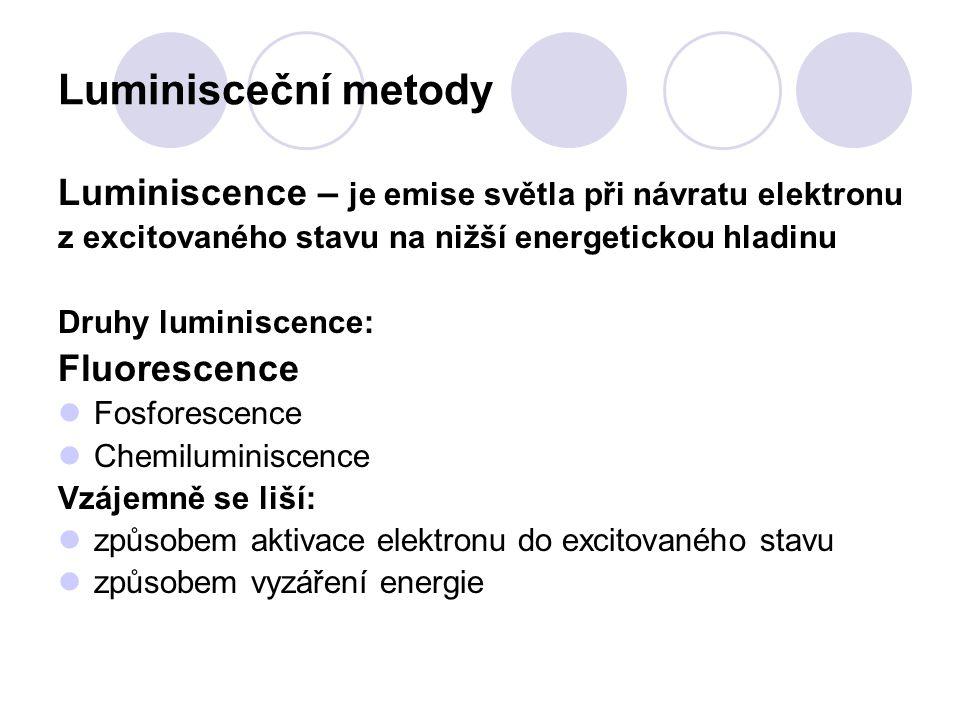 Fluorescence druh luminiscence, u níž dochází k emisi světla v čase kratším než 10 -8 s Je to emise elektromagnetického záření při přechodu mezi dvěma stavy téže multiplicity (obvykle dvěma singlety) molekuly absorbují světlo při jedné vlnové délce (excitační) a reemitují při větší vlnové délce (emisní)