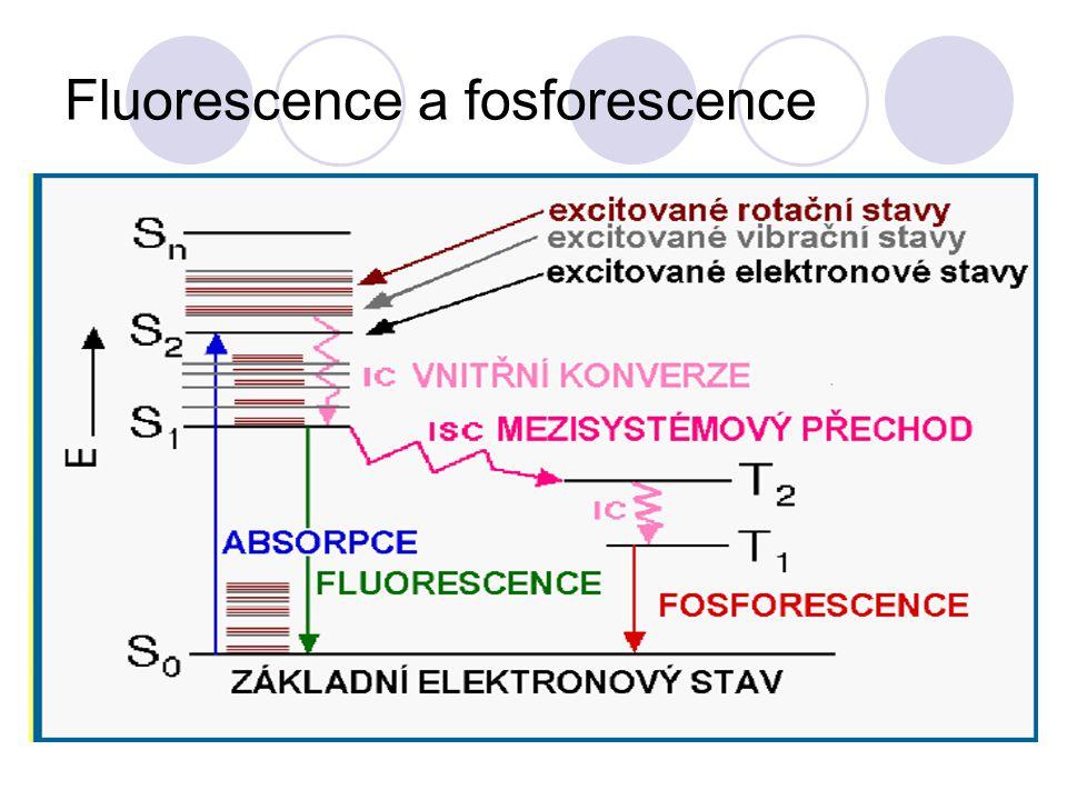 Fluorofory Přirozené fluorofory Tryptofan porfyriny Analytické fluorofory Fluorescein Methylumbelliferon Methylumbelliferonfosfát (MUP) Cheláty lanthanidů (Europium) - látky, které fluoreskují.