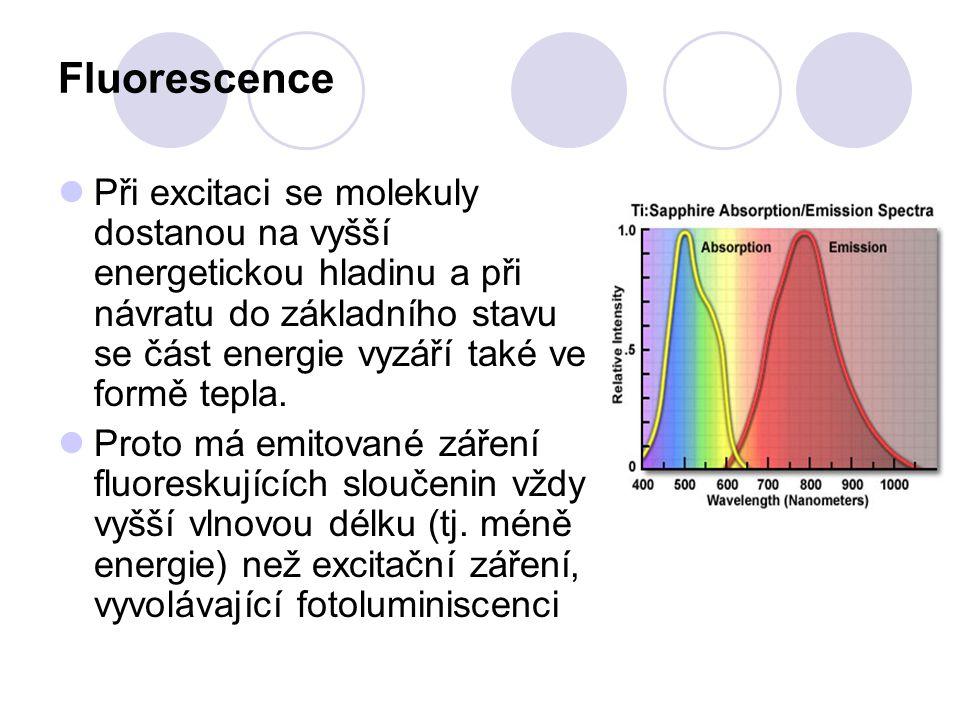 Fluorescence Při excitaci se molekuly dostanou na vyšší energetickou hladinu a při návratu do základního stavu se část energie vyzáří také ve formě te