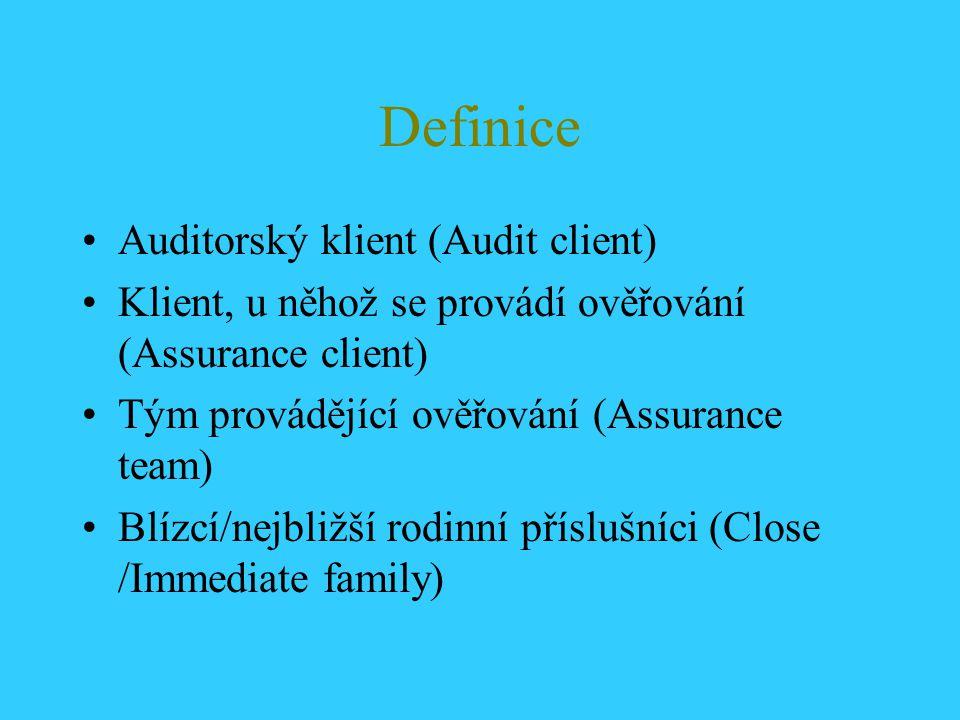 Definice (pokr.) Finanční podíl (Financial interest) Subjekt registrovaný na veřejném trhu (Listed entity) Firma patřící do skupiny firem (Network firm) Auditor (Professional accountant)