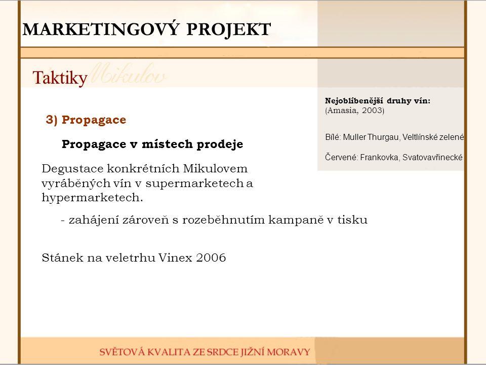 MARKETINGOVÝ PROJEKT Propagace v místech prodeje Degustace konkrétních Mikulovem vyráběných vín v supermarketech a hypermarketech.
