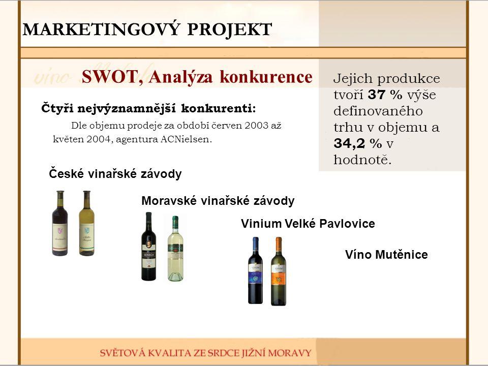 MARKETINGOVÝ PROJEKT Cíle Generální cíl Revitalizace značky - získat mladé spotřebitele, vytvořit nárazníkovou kategorii proti importovaným vínům.