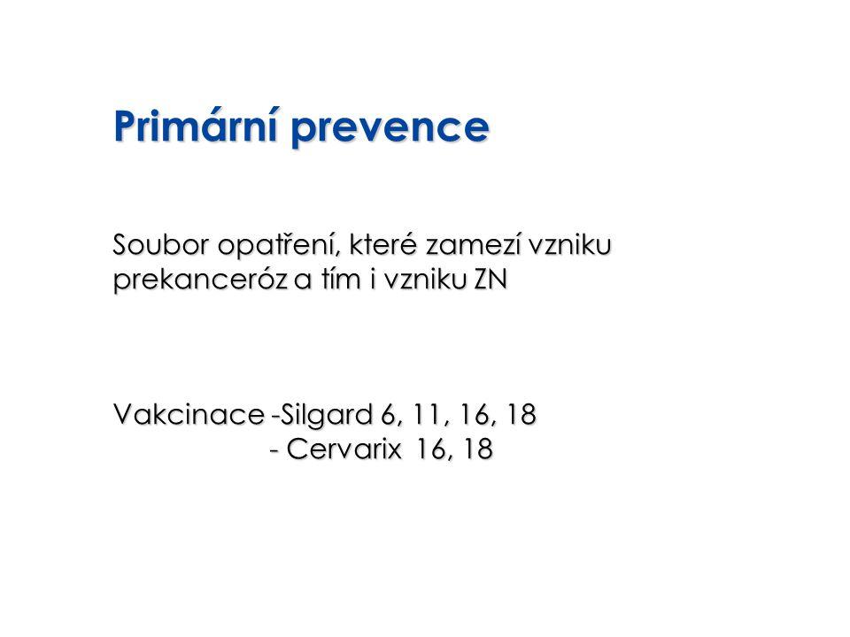 Primární prevence Soubor opatření, které zamezí vzniku prekanceróz a tím i vzniku ZN Vakcinace -Silgard 6, 11, 16, 18 - Cervarix 16, 18 - Cervarix 16,
