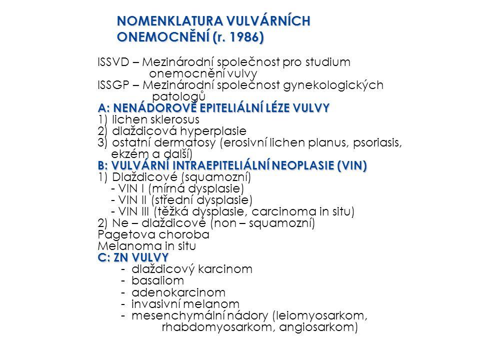 NOMENKLATURA VULVÁRNÍCH ONEMOCNĚNÍ (r. 1986) ISSVD – Mezinárodní společnost pro studium onemocnění vulvy ISSGP – Mezinárodní společnost gynekologickýc