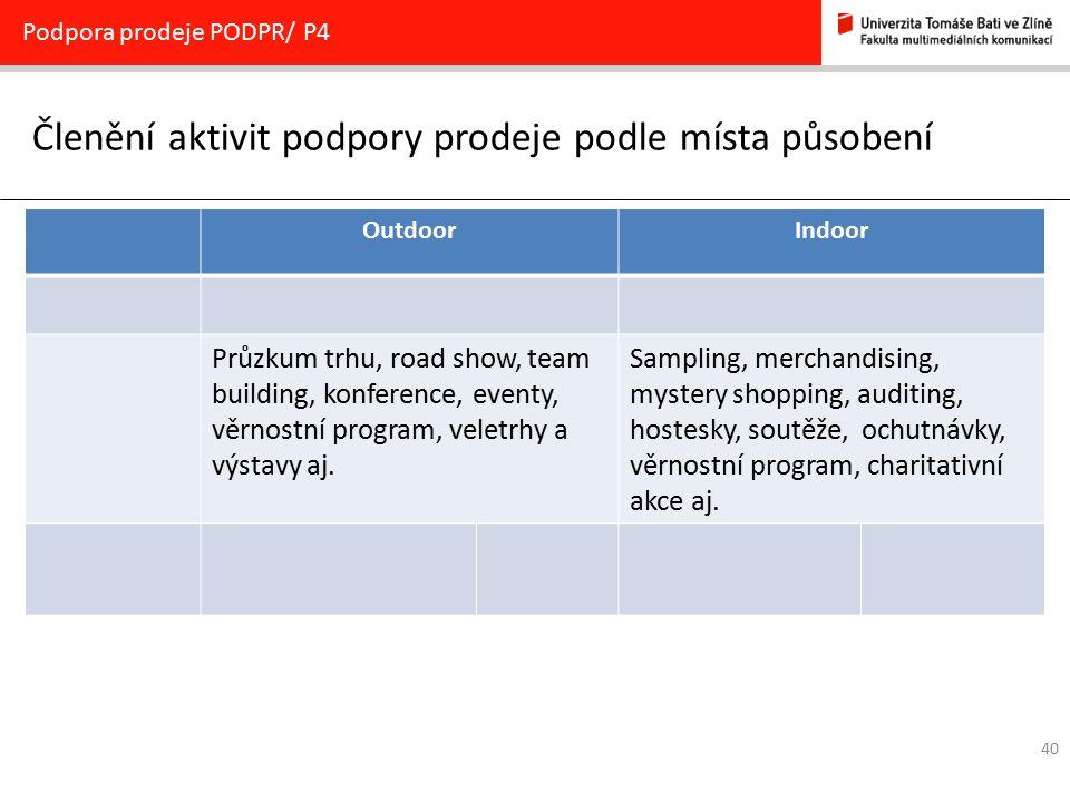 40 Členění aktivit podpory prodeje podle místa působení Podpora prodeje PODPR/ P4 OutdoorIndoor Průzkum trhu, road show, team building, konference, ev