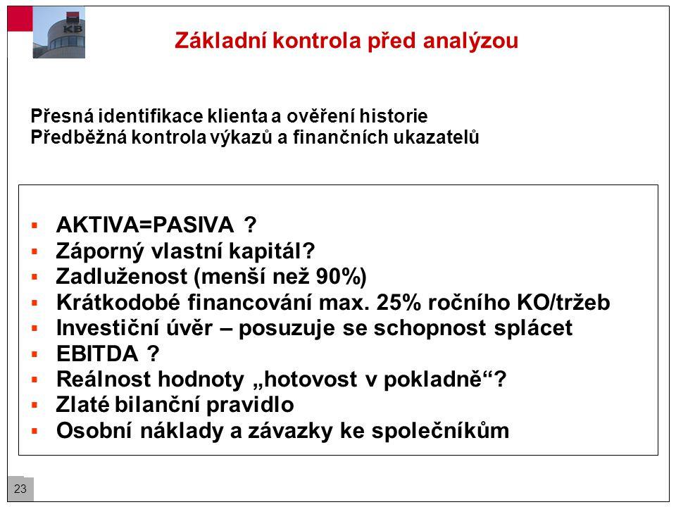 23 Přesná identifikace klienta a ověření historie Předběžná kontrola výkazů a finančních ukazatelů  AKTIVA=PASIVA .