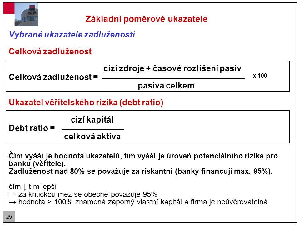 29 Základní poměrové ukazatele Vybrané ukazatele zadluženosti Celková zadluženost cizí zdroje + časové rozlišení pasiv Celková zadluženost = ______________________________________________ x 100 pasiva celkem Ukazatel věřitelského rizika (debt ratio) cizí kapitál Debt ratio = ____________________ celková aktiva Čím vyšší je hodnota ukazatelů, tím vyšší je úroveň potenciálního rizika pro banku (věřitele).