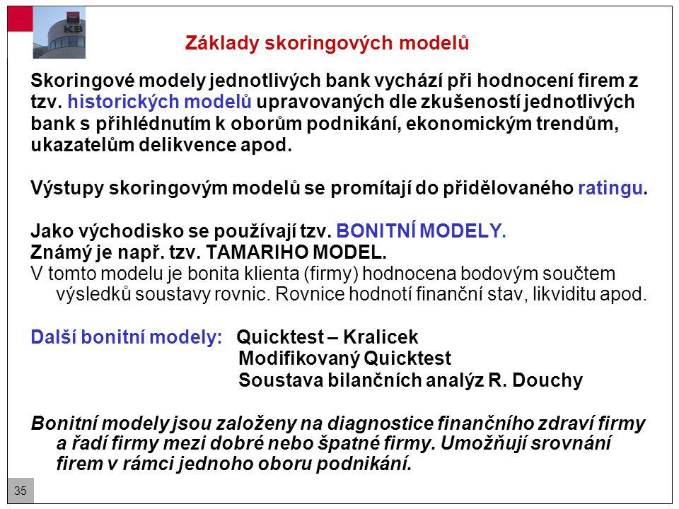 35 Základy skoringových modelů Skoringové modely jednotlivých bank vychází při hodnocení firem z tzv.