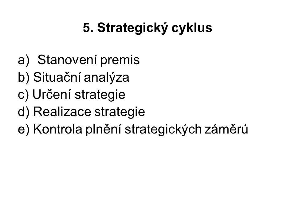 5. Strategický cyklus a)Stanovení premis b) Situační analýza c) Určení strategie d) Realizace strategie e) Kontrola plnění strategických záměrů