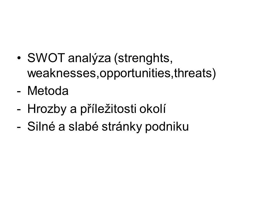 SWOT analýza (strenghts, weaknesses,opportunities,threats) -Metoda -Hrozby a příležitosti okolí -Silné a slabé stránky podniku