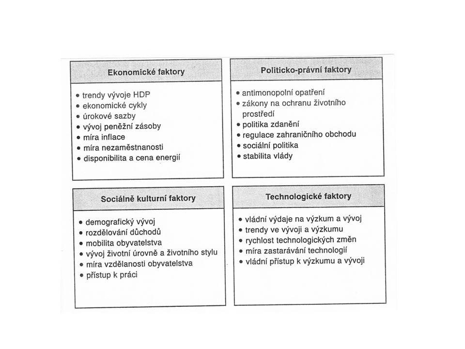 Metoda VRIO (value, rareness, imitability,organization)