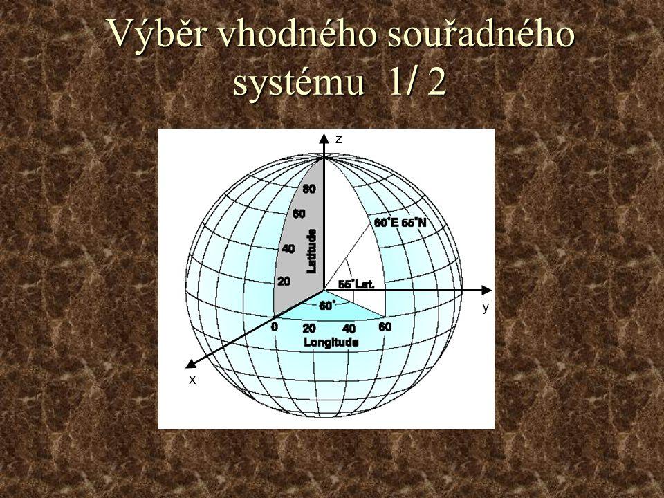 Výběr vhodného souřadného systému 1 / 2 z y x