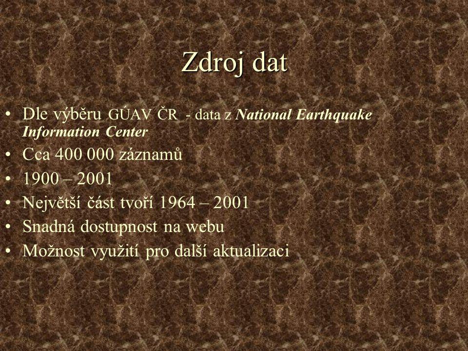 Zdroj dat Dle výběru GÚAV ČR - data z National Earthquake Information Center Cca 400 000 záznamů 1900 – 2001 Největší část tvoří 1964 – 2001 Snadná dostupnost na webu Možnost využití pro další aktualizaci