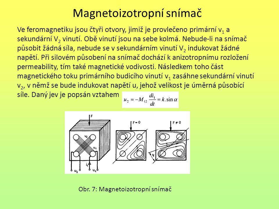 Magnetoizotropní snímač Ve feromagnetiku jsou čtyři otvory, jimiž je provlečeno primární v 1 a sekundární V 2 vinutí. Obě vinutí jsou na sebe kolmá. N