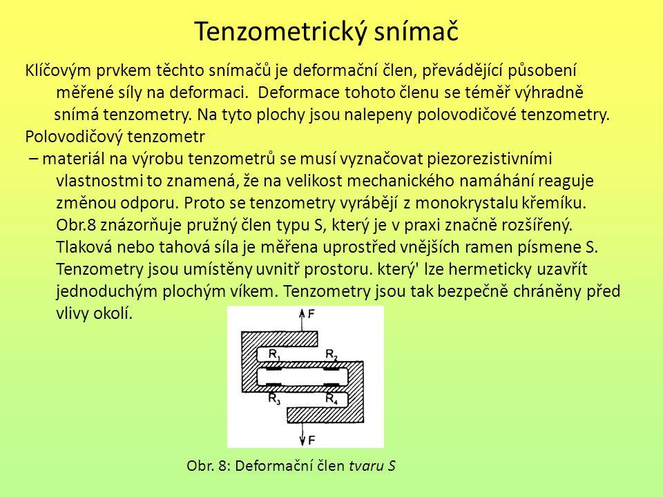 Tenzometrický snímač Klíčovým prvkem těchto snímačů je deformační člen, převádějící působení měřené síly na deformaci. Deformace tohoto členu se téměř