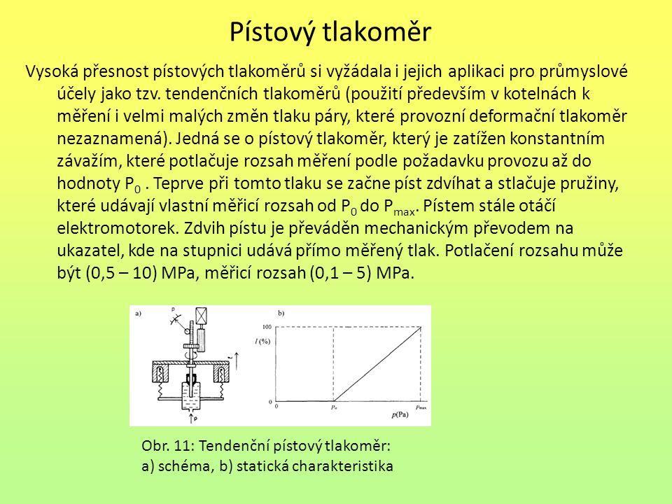 Pístový tlakoměr Vysoká přesnost pístových tlakoměrů si vyžádala i jejich aplikaci pro průmyslové účely jako tzv. tendenčních tlakoměrů (použití přede