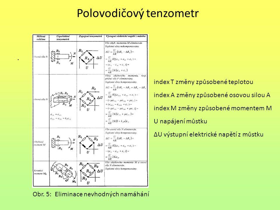 Polovodičový tenzometr. Obr. 5: Eliminace nevhodných namáhání index T změny způsobené teplotou index A změny způsobené osovou silou A index M změny zp