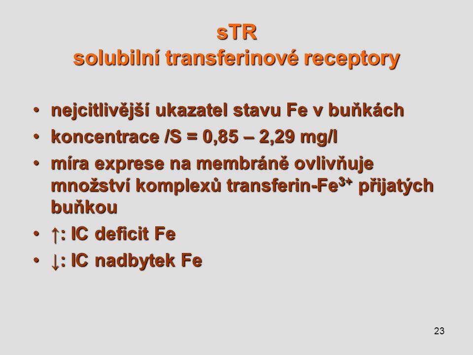 23 sTR solubilní transferinové receptory nejcitlivější ukazatel stavu Fe v buňkáchnejcitlivější ukazatel stavu Fe v buňkách koncentrace /S = 0,85 – 2,